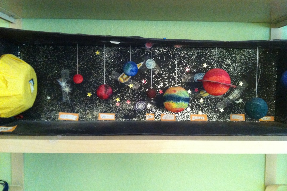 How to Make a Solar System Diorama for Kids  Sciencing