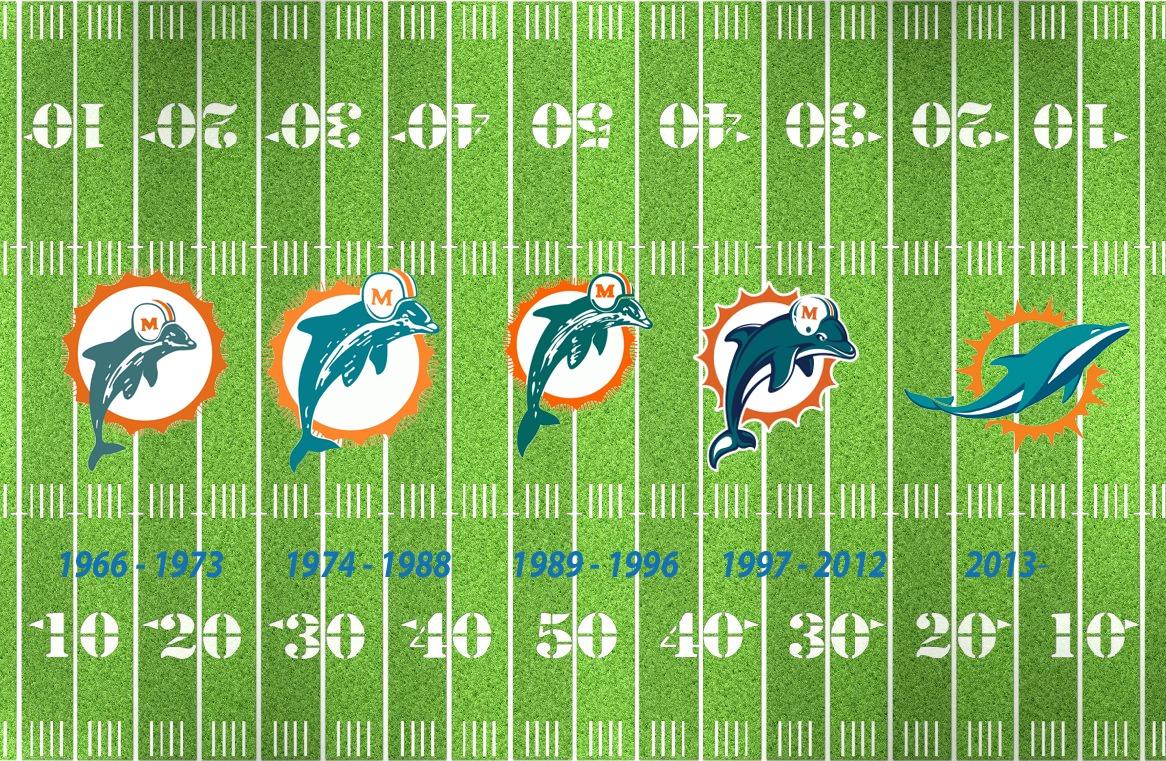 Miami Dolphins Logo Timeline - DIY